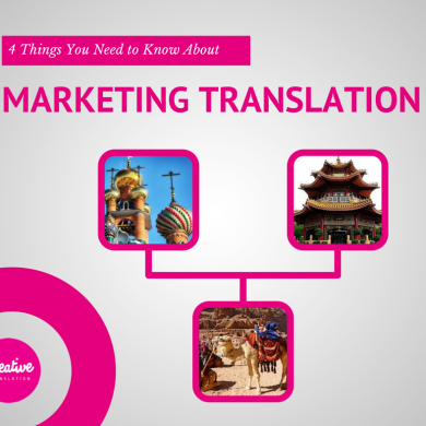 Marketing-Translation-Creative